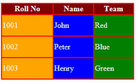 tr background color html tables coloring with css styles