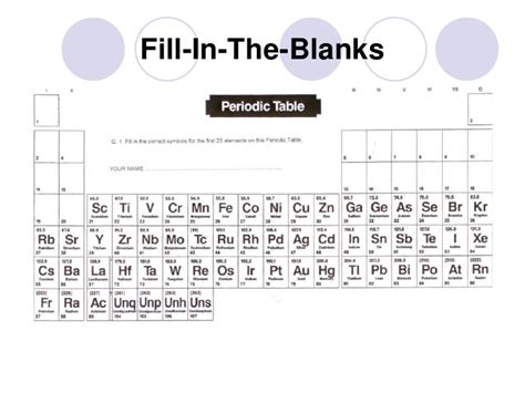 periodic table fill in blank periodic table first 20 periodic diagrams science