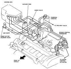 small engine maintenance and repair 1989 honda accord user handbook 1988 honda accord engine diagram new wiring diagram 2018