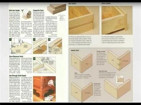 build  planter box detailed plans