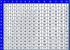 printable times table chart images loving printable