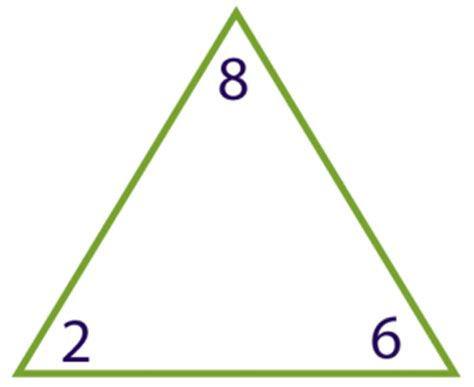 Triangle Multiplication Flash Card Template by Math At Home Rainbow District School Board