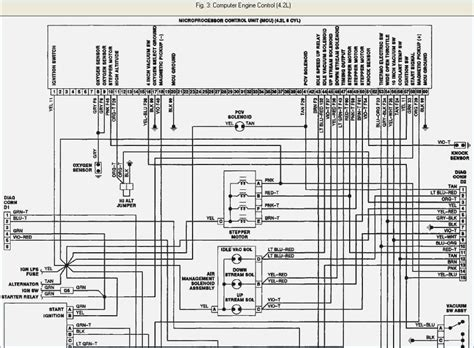 schematic for 1990 jeep wrangler free wiring
