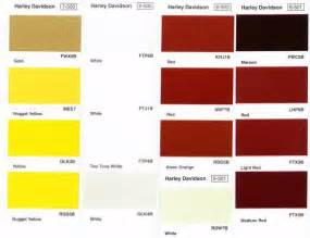 harley davidson 2014 ppg paint codes share the knownledge