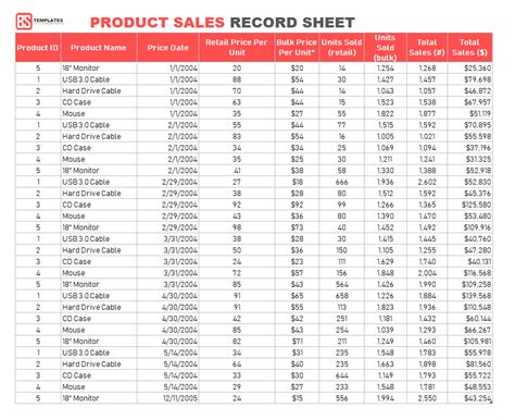 Product Sales Record Sheet Template Excel Word Pdf Format Download Product Sales Sheet Template