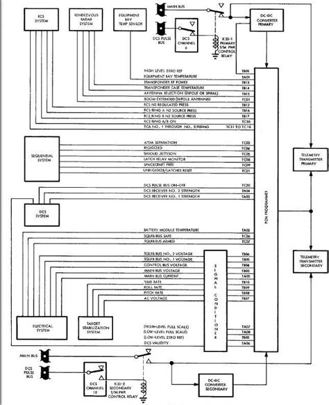 danfoss pressure switch wiring diagram imageresizertool