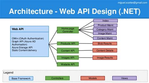architecture design websites case study integrating azure with google app engine