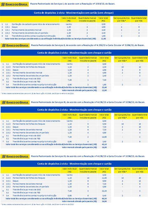 extrato rendimentos banco do brasil bb com br
