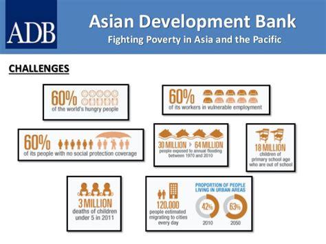 asean development bank asian development bank adb