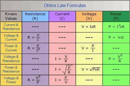 basic electrical formulas electrical engineering updates