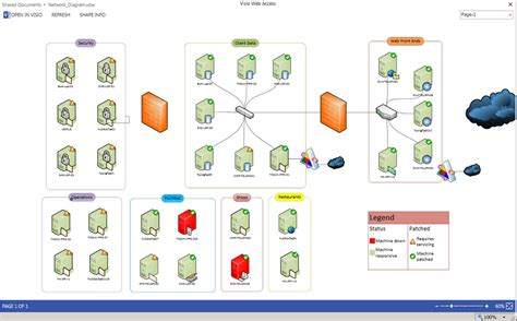sql cluster visio stencils 4theluvofsharepoint ivan sanders sql 2012 business