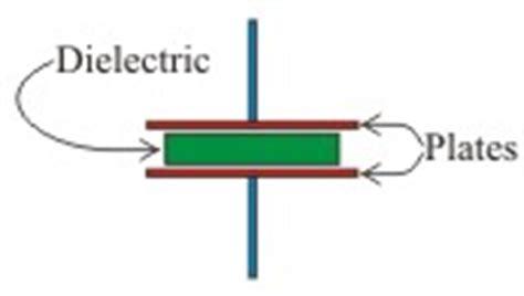 mica capacitor symbol the capacitor