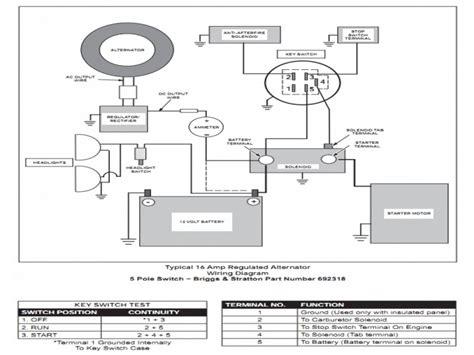 Mtd Riding Lawn Mower Electrical Diagram Wiring Forums