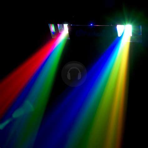 Led Light Distributor And Global Market Led Lighting Blog Led Light Distributor