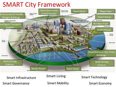 green infrastructure plan fuels smarter smart city delhi