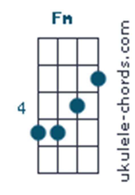 Exelent Guitar F M Chord Mold - Basic Guitar Chords For Beginners ...