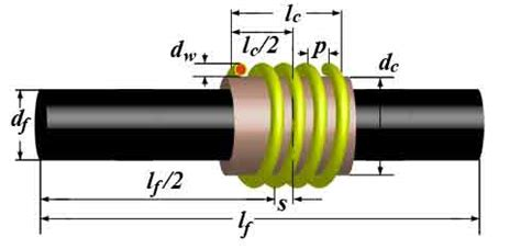 rod inductor calculator coil inductance calculator ferrite 28 images single layer helical wire coil inductor