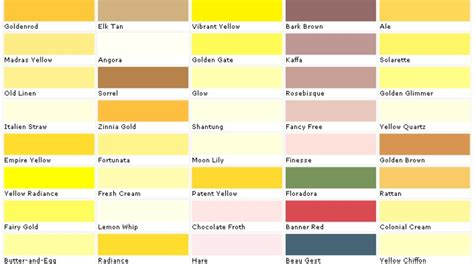 car paint colors yellow light yellow paint colors selection photo gallery homes