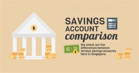 savings banks savings bank account images