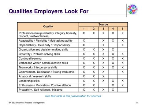 what do employers look for 28 images ppt graduate
