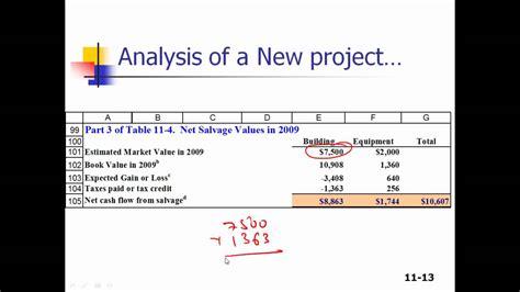 exle of cash flow estimation cash flow estimation part 1 youtube