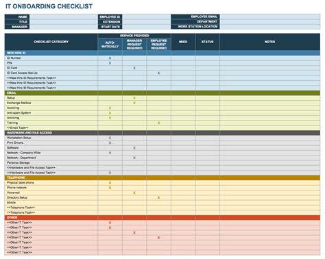 new employee orientation checklist templates hr pinterest