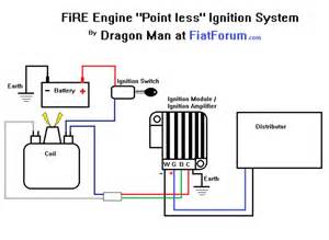 point ignition wiring diagram point free engine image for user manual