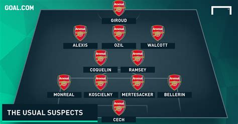 arsenal line up welcome to benfila blog da gist how arsenal will line up
