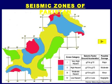 earthquake zones in pakistan causes of success and failure in post disaster