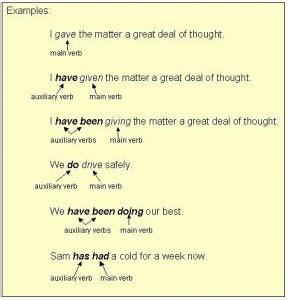 verb patterns engleski jezik pomoćni glagoli u engleskom jeziku i pomalo u srpskom i