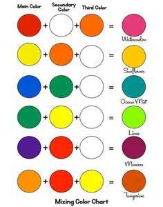 what colors make blue paint 17 best ideas about color mixing chart on