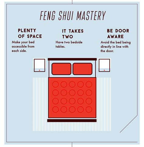 Bilder Schlafzimmer Feng Shui by Sleep Better With These Simple Feng Shui Bedroom Tips