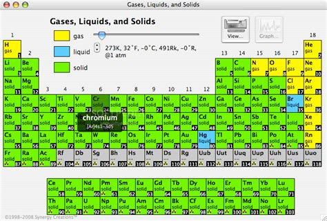 Liquids On The Periodic Table by Periodic Table X Chemistry Coming Your Way