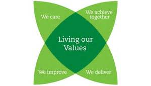Value Of Our Values Carillion Plc