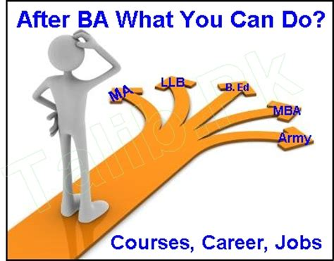 Mba After Ba Psychology by After Ba What Can I Do In Pakistan Course Career