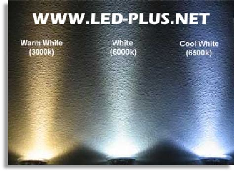 Frecuently Asked Questions Led Based Products For A Difference Between Cool White And Warm White Led Lights
