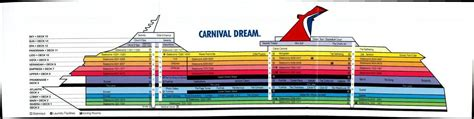 carnival dream floor plan carnival dream deck plan a