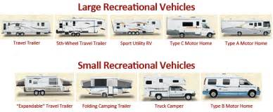 apgfcu camper amp recreational vehicle loans new used