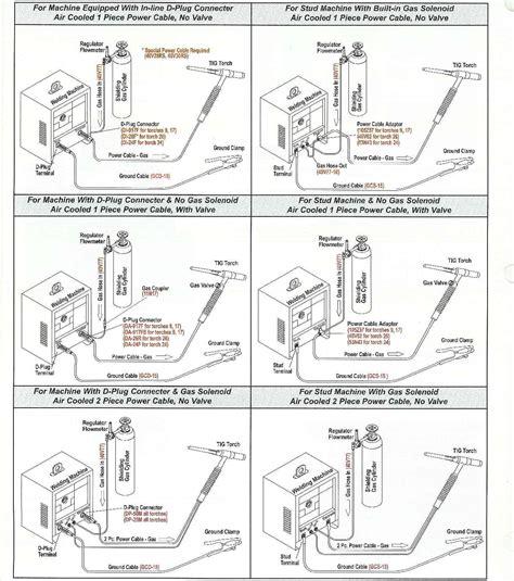 tig torch parts diagram tig torch hook up diagram air cooled