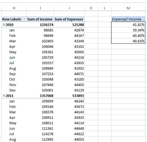 how to reference pivottable data in excel formula with