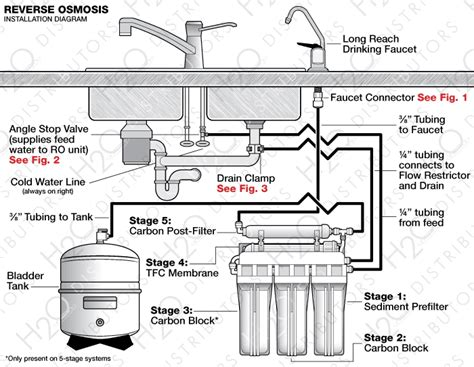 Sale Mini Anti Drainage Valve brita faucet filter diagram