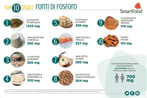 alimenti fosforo alimenti ricchi di fosforo