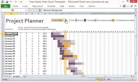 Free Gantt Chart Excel Template Planned Vs Actual Gantt Chart In Excel Template
