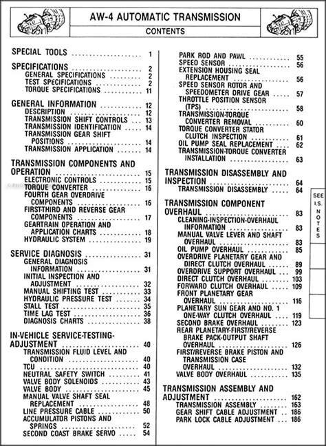 1988 jeep headlight wiring wiring diagrams