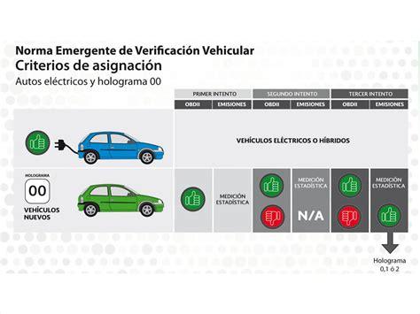 hologramas de verificacin 2016 norma emergente de verificaci 243 n vehicular a partir del 1
