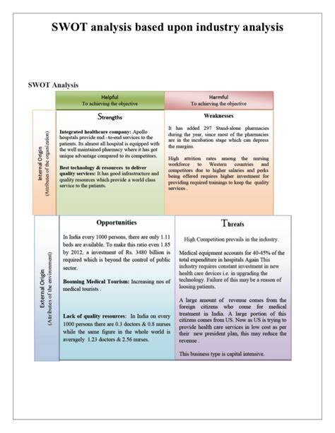 image gallery hospital swot analysis