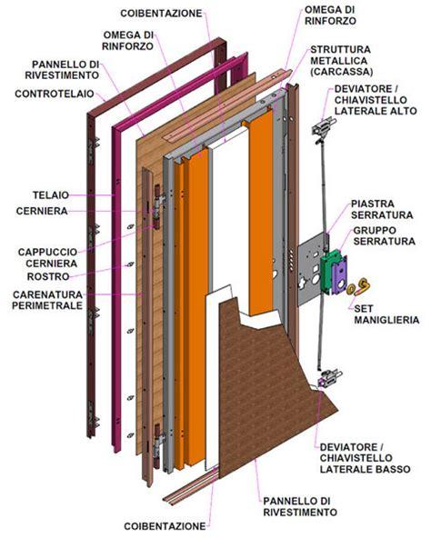 costruire una porta blindata porte blindate www serramentiefinestre it