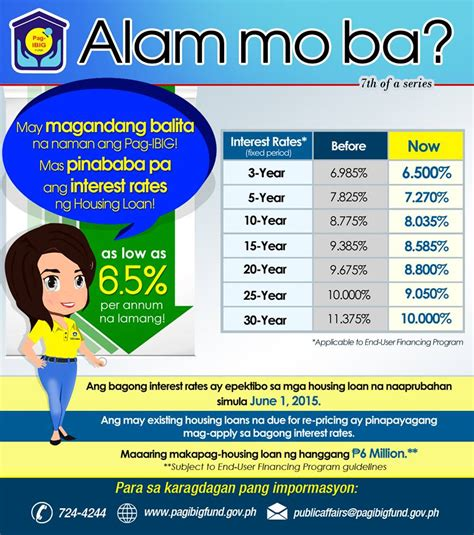 pag ibig housing loan new interest rate for pag ibig housing loan june 1 2015