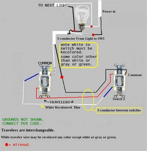 loop switch wiring diagram single pole light switch