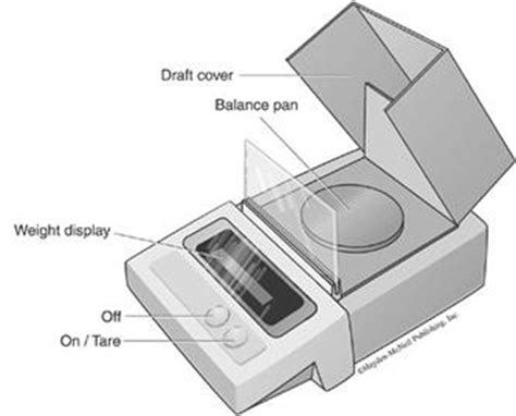 analytical balance diagram the gallery for gt electronic balance diagram